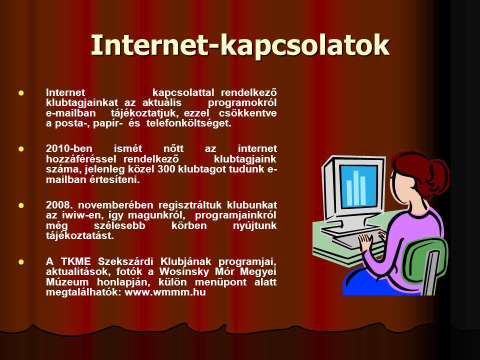 Internet-kapcsolatok   Internet kapcsolattal rendelkező klubtagjainkat az aktuális programokról e-mailban tájékoztatjuk, ezzel csökkentve a posta-,