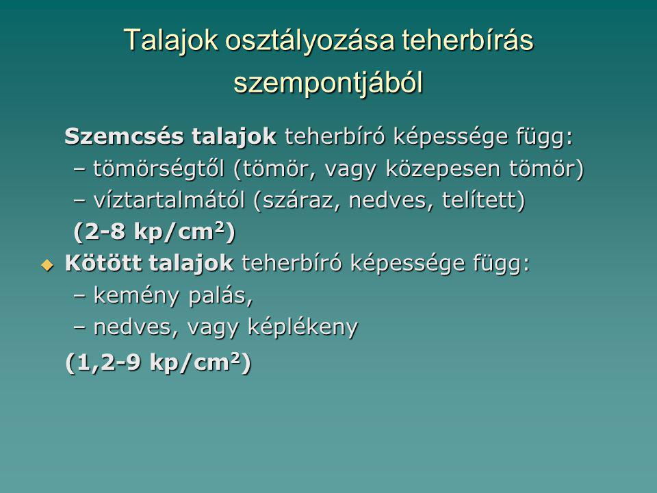 Talajok osztályozása teherbírás szempontjából Szemcsés talajok teherbíró képessége függ: –tömörségtől (tömör, vagy közepesen tömör) –víztartalmától (száraz, nedves, telített) (2-8 kp/cm 2 )  Kötött talajok teherbíró képessége függ: –kemény palás, –nedves, vagy képlékeny (1,2-9 kp/cm 2 )