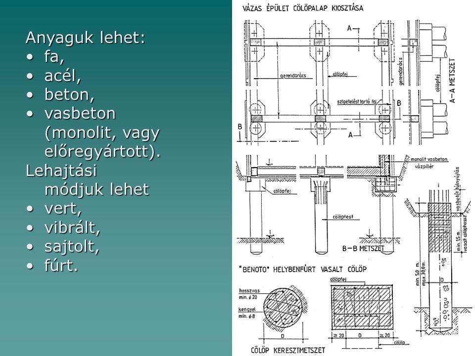 Anyaguk lehet: •fa, •acél, •beton, •vasbeton (monolit, vagy előregyártott).