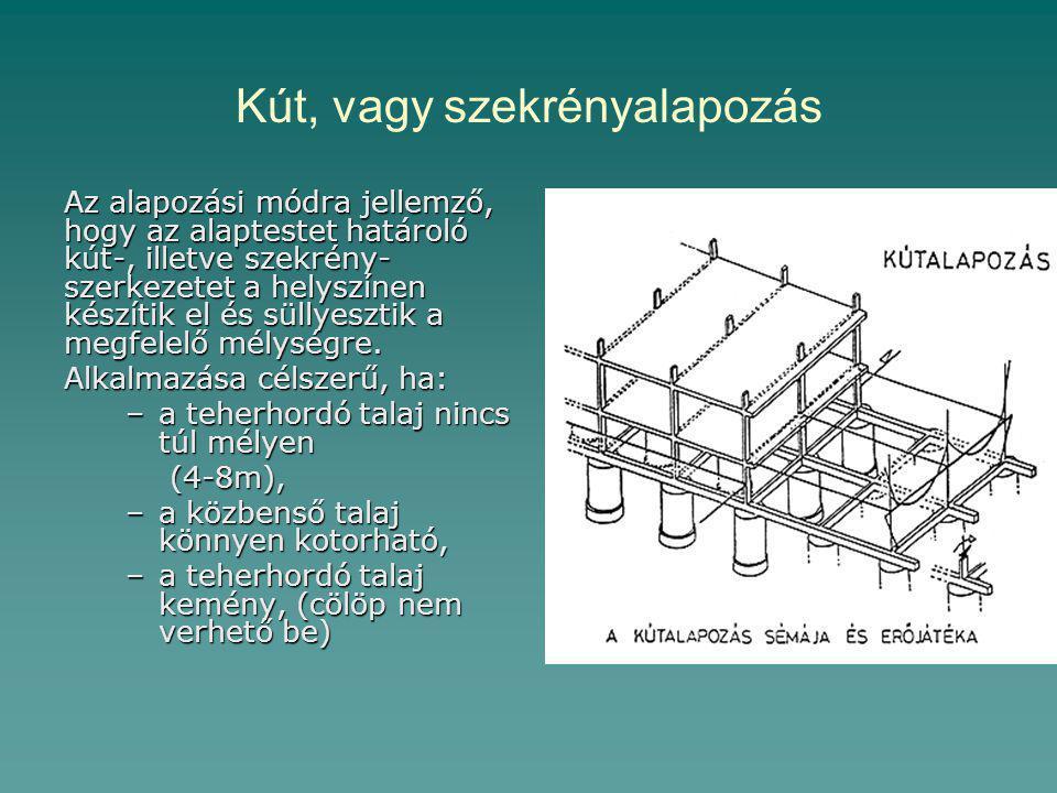 Kút, vagy szekrényalapozás Az alapozási módra jellemző, hogy az alaptestet határoló kút-, illetve szekrény- szerkezetet a helyszínen készítik el és süllyesztik a megfelelő mélységre.