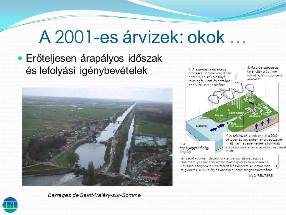 A 2001 -es árvizek : okok …  Erőteljesen árapályos időszak és lefolyási igénybevételek Barrages de Saint-Valéry-sur-Somme 1.