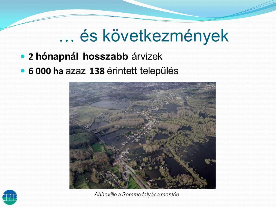 … és következmények  20 elöntött közút és vasútvonal  1400 elöntött ház és 2000 alagsor és pince  1 100 evakuált, áttelepített személy  150 millió euró értékű károk Elöntött kemping Abbeville -ben