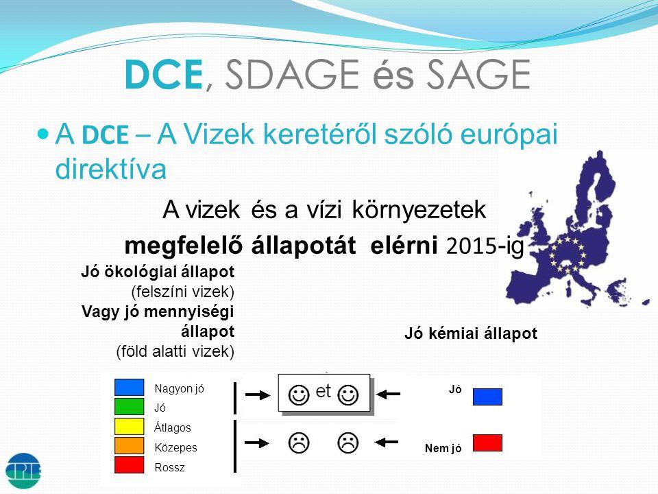 DCE, SDAGE és SAGE  A DCE – A Vizek keretéről szóló európai direktíva A vizek és a vízi környezetek megfelelő állapotát elérni 2015 -ig Jó kémiai állapot Jó ökológiai állapot (felszíni vizek) Vagy jó mennyiségi állapot (föld alatti vizek) Nagyon jó Jó Átlagos Közepes Rossz Jó Nem jó