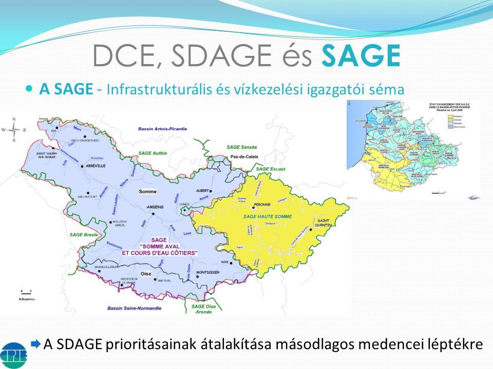 DCE, SDAGE és SAGE  A SAGE - Infrastrukturális és vízkezelési igazgatói séma  A SDAGE prioritásainak átalakítása másodlagos medencei léptékre