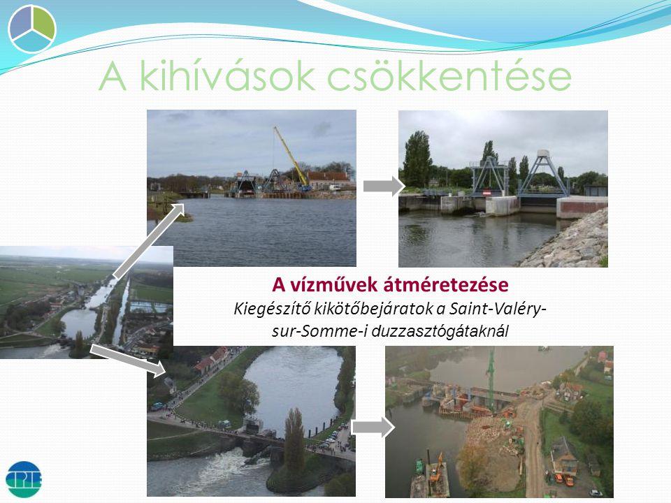 Árvíz előrejelző szolgálat 5 mérőállomás a Somme folyón Naponta 2-szer : a készültség szintjéről készített tájékoztató kiadvány  árvízi készültség (www.