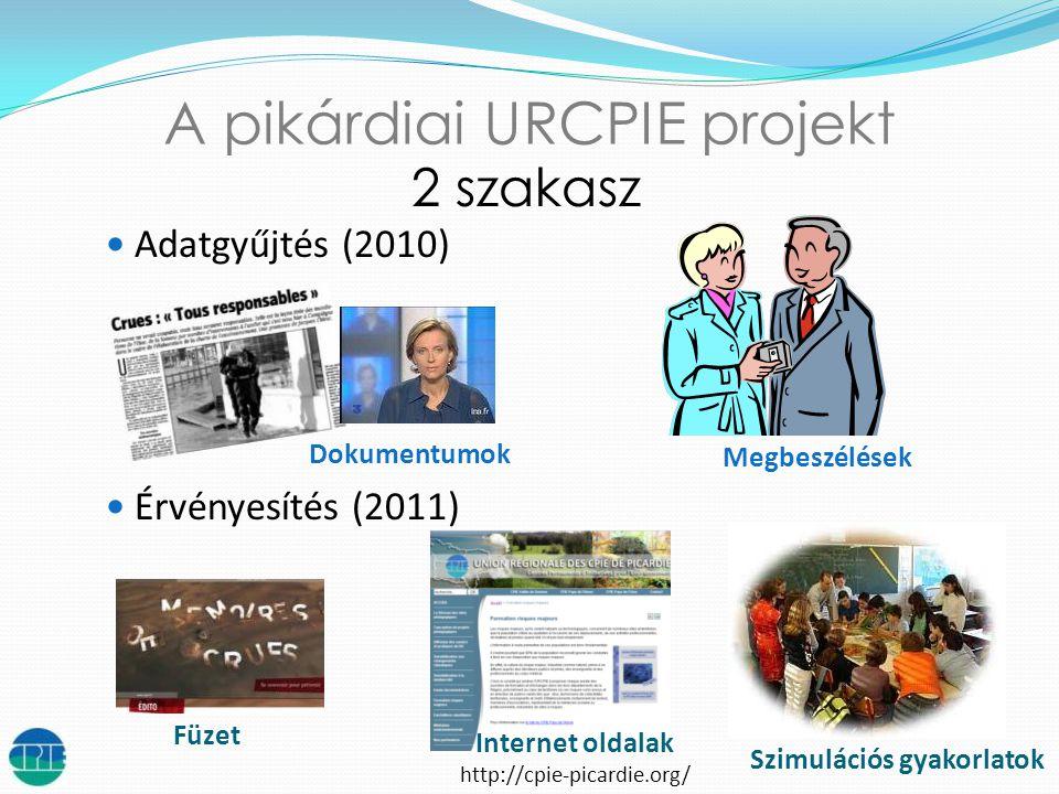 A pikárdiai URCPIE projekt 2 szakasz  Adatgyűjtés (2010)  Érvényesítés (2011) Megbeszélések Dokumentumok Füzet Internet oldalak http://cpie-picardie.org/ Szimulációs gyakorlatok