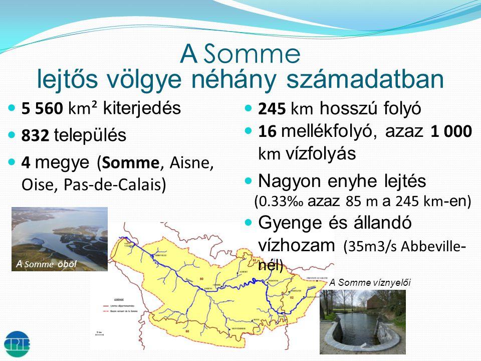  245 km hosszú folyó  16 mellékfolyó, azaz 1 000 km vízfolyás  Nagyon enyhe lejtés (0.33‰ azaz 85 m a 245 km -en )  Gyenge és állandó vízhozam (35m3/s Abbeville - nél ) A Somme lejtős völgye néhány számadatban  5 560 km² kiterjedés  832 település  4 megye (Somme, Aisne, Oise, Pas-de-Calais) A Somme víznyelői A Somme öböl