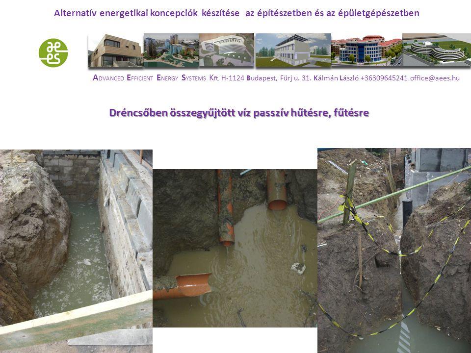 A DVANCED E FFICIENT E NERGY S YSTEMS K ft.H-1124 Budapest, Fürj u.