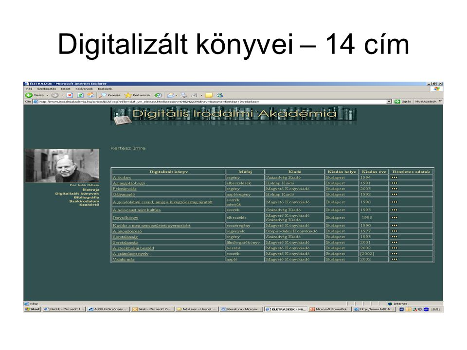 IRODALMI KRITIKÁK, TANULMÁNYOK BIBLIOGRÁFIÁJA http://www.fszek.hu http://www.fszek.hu •Az irodalmi kritikák, tanulmányok bibliográfiája 1961 óta 75.545 tételben közreadja a szépirodalmi alkotókról és egyes műveikről szóló írások (monográfiák, tanulmányok, kritikák, verselemzések) bibliográfiáját.