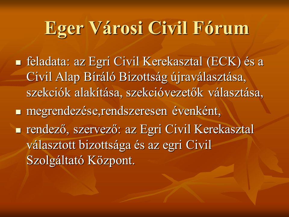 Eger Városi Civil Fórum Eger Városi Civil Fórum  feladata: az Egri Civil Kerekasztal (ECK) és a Civil Alap Bíráló Bizottság újraválasztása, szekciók alakítása, szekcióvezetők választása,  megrendezése,rendszeresen évenként,  rendező, szervező: az Egri Civil Kerekasztal választott bizottsága és az egri Civil Szolgáltató Központ.