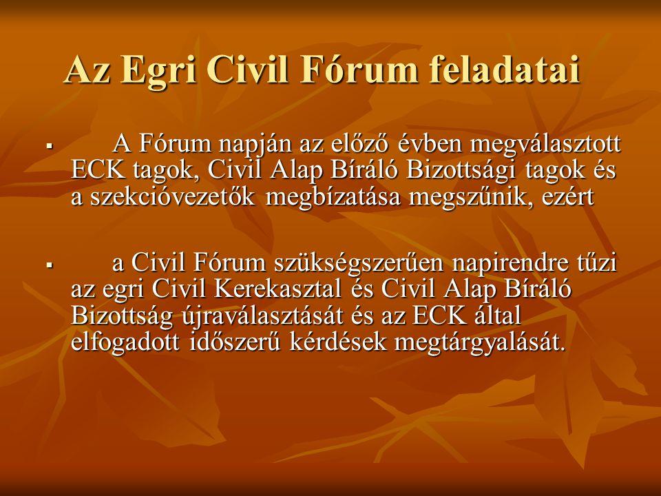 Az Egri Civil Fórum feladatai  A Fórum napján az előző évben megválasztott ECK tagok, Civil Alap Bíráló Bizottsági tagok és a szekcióvezetők megbízatása megszűnik, ezért  a Civil Fórum szükségszerűen napirendre tűzi az egri Civil Kerekasztal és Civil Alap Bíráló Bizottság újraválasztását és az ECK által elfogadott időszerű kérdések megtárgyalását.