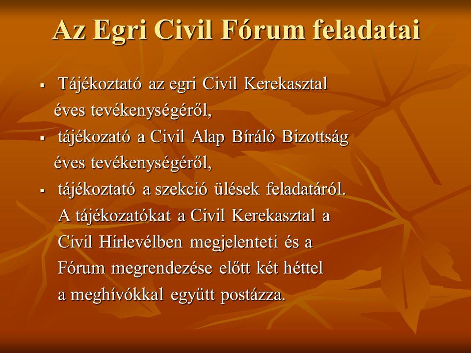Az Egri Civil Fórum feladatai  Tájékoztató az egri Civil Kerekasztal éves tevékenységéről, éves tevékenységéről,  tájékozató a Civil Alap Bíráló Bizottság éves tevékenységéről, éves tevékenységéről,  tájékoztató a szekció ülések feladatáról.