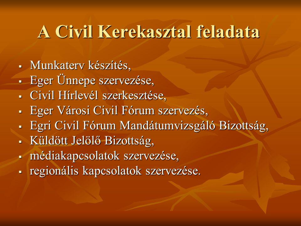 A Civil Kerekasztal feladata  Munkaterv készítés,  Eger Ünnepe szervezése,  Civil Hírlevél szerkesztése,  Eger Városi Civil Fórum szervezés,  Egri Civil Fórum Mandátumvizsgáló Bizottság,  Küldött Jelölő Bizottság,  médiakapcsolatok szervezése,  regionális kapcsolatok szervezése.