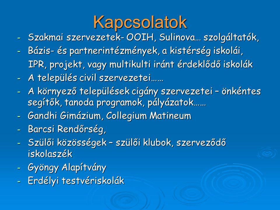 Kapcsolatok - Szakmai szervezetek- OOIH, Sulinova… szolgáltatók, - Bázis- és partnerintézmények, a kistérség iskolái, IPR, projekt, vagy multikulti ir