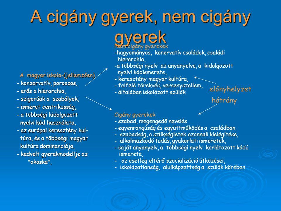 A cigány gyerek, nem cigány gyerek A magyar iskola-(jellemzően) A magyar iskola-(jellemzően) - konzervatív, poroszos, - erős a hierarchia, - szigorúak