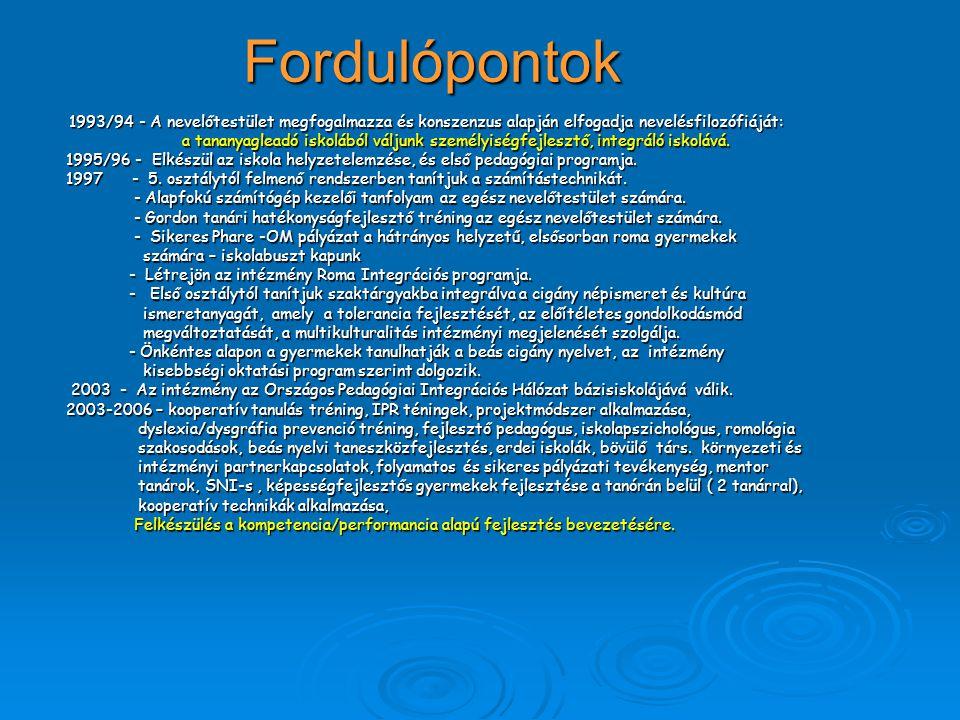 Fordulópontok 1993/94 - A nevelőtestület megfogalmazza és konszenzus alapján elfogadja nevelésfilozófiáját: 1993/94 - A nevelőtestület megfogalmazza é