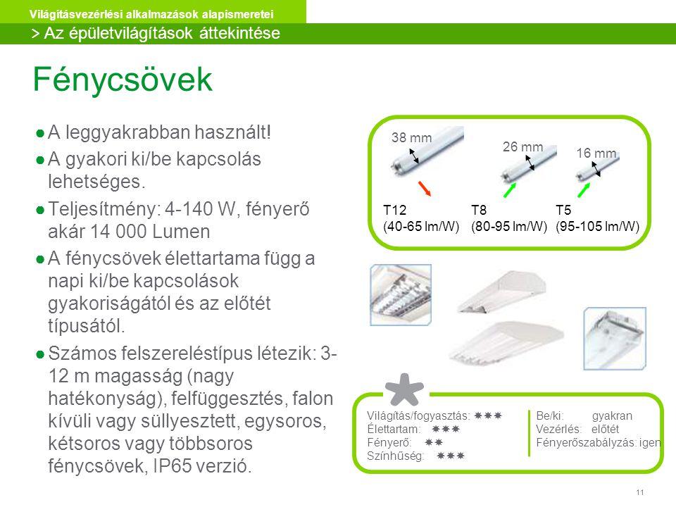 11 Világításvezérlési alkalmazások alapismeretei Fénycsövek ●A leggyakrabban használt.