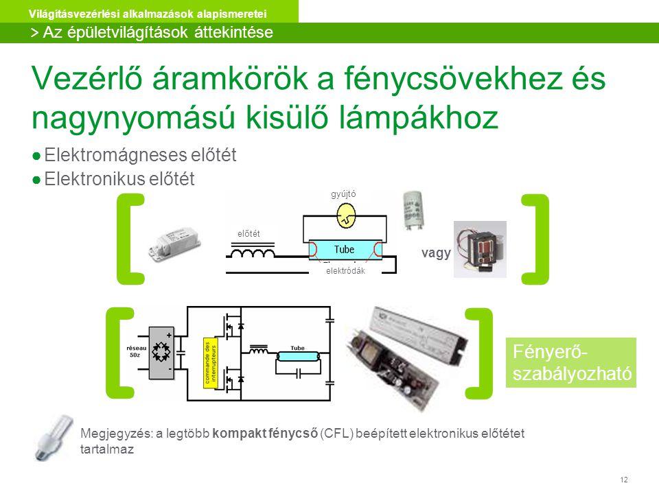 12 Világításvezérlési alkalmazások alapismeretei Vezérlő áramkörök a fénycsövekhez és nagynyomású kisülő lámpákhoz ●Elektronikus előtét Megjegyzés: a legtöbb kompakt fénycső (CFL) beépített elektronikus előtétet tartalmaz ●Elektromágneses előtét vagy Fényerő- szabályozható > Az épületvilágítások áttekintése előtét gyújtó elektródák