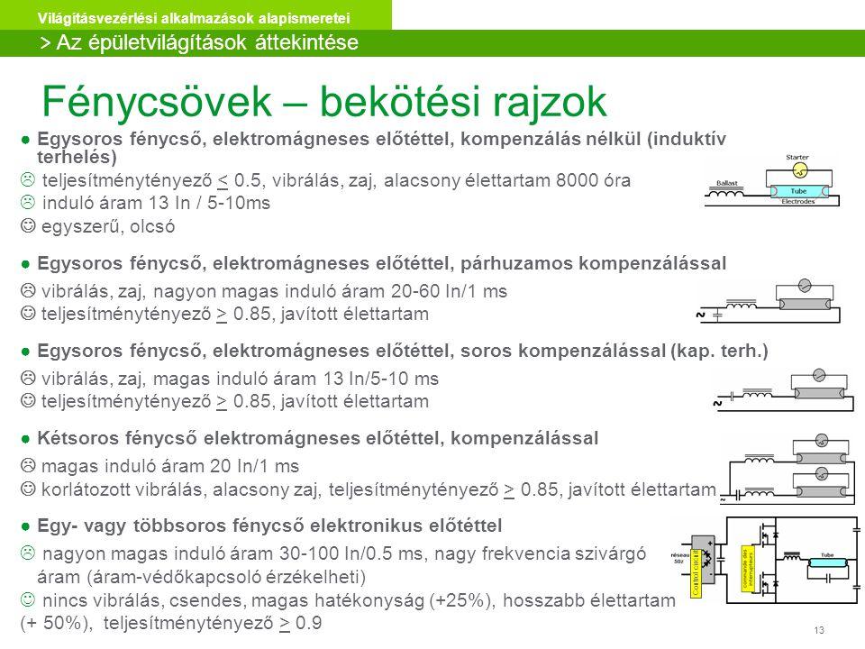 13 Világításvezérlési alkalmazások alapismeretei Fénycsövek – bekötési rajzok ●Egysoros fénycső, elektromágneses előtéttel, kompenzálás nélkül (induktív terhelés)  teljesítménytényező < 0.5, vibrálás, zaj, alacsony élettartam 8000 óra  induló áram 13 In / 5-10ms  egyszerű, olcsó ●Egysoros fénycső, elektromágneses előtéttel, párhuzamos kompenzálással  vibrálás, zaj, nagyon magas induló áram 20-60 In/1 ms  teljesítménytényező > 0.85, javított élettartam ●Egysoros fénycső, elektromágneses előtéttel, soros kompenzálással (kap.