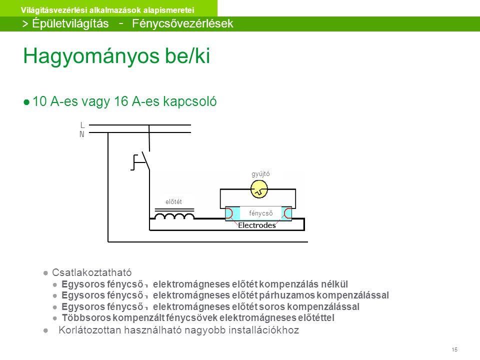 15 Világításvezérlési alkalmazások alapismeretei Hagyományos be/ki ●10 A-es vagy 16 A-es kapcsoló L N ●Csatlakoztatható ●Egysoros fénycső, elektromágneses előtét kompenzálás nélkül ●Egysoros fénycső, elektromágneses előtét párhuzamos kompenzálással ●Egysoros fénycső, elektromágneses előtét soros kompenzálással ●Többsoros kompenzált fénycsövek elektromágneses előtéttel ● Korlátozottan használható nagyobb installációkhoz > Épületvilágítás – Fénycsővezérlések gyújtó előtét fénycső