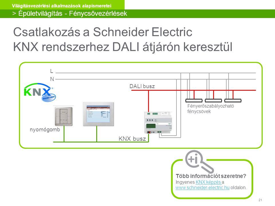 21 Világításvezérlési alkalmazások alapismeretei DALI busz Fényerőszabályozható fénycsövek L N KNX busz nyomógomb Csatlakozás a Schneider Electric KNX