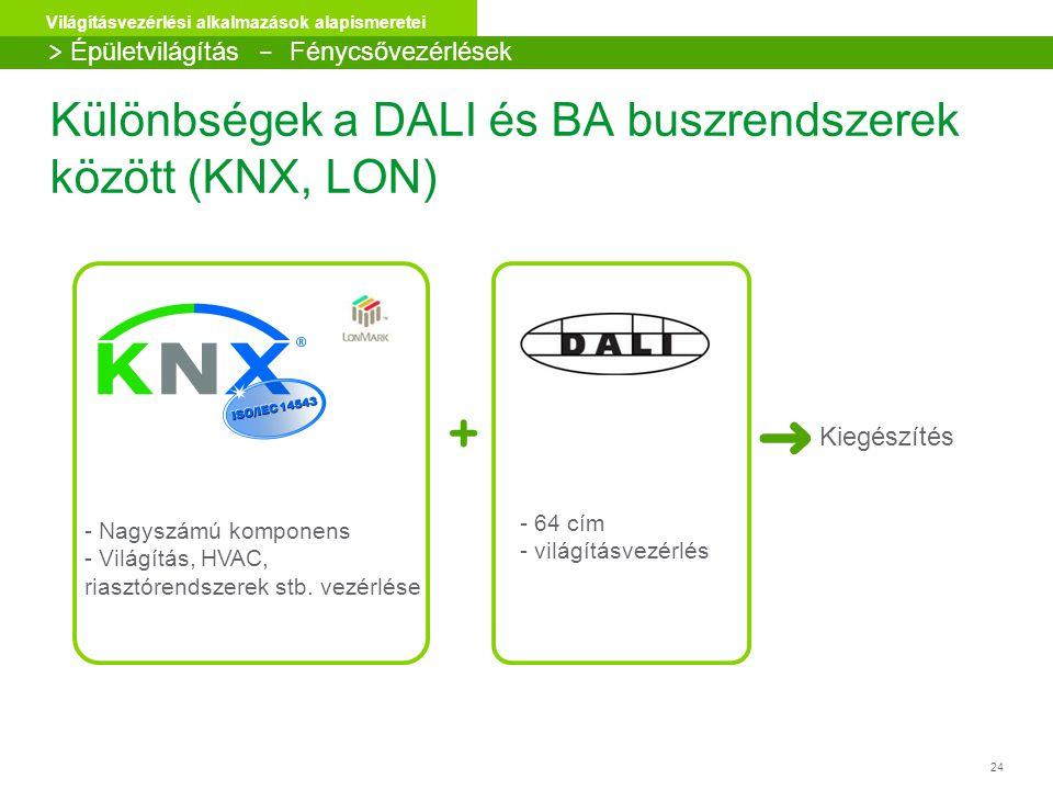 24 Világításvezérlési alkalmazások alapismeretei Különbségek a DALI és BA buszrendszerek között (KNX, LON) - 64 cím - világításvezérlés - Nagyszámú komponens - Világítás, HVAC, riasztórendszerek stb.