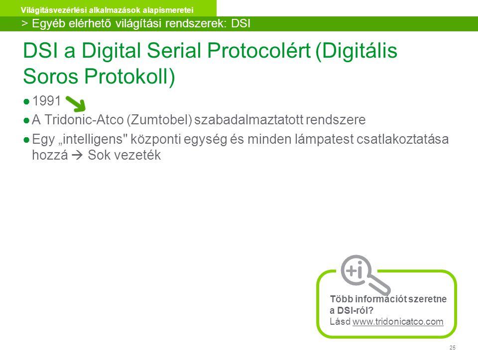 25 Világításvezérlési alkalmazások alapismeretei DSI a Digital Serial Protocolért (Digitális Soros Protokoll) ●1991 ●A Tridonic-Atco (Zumtobel) szabad