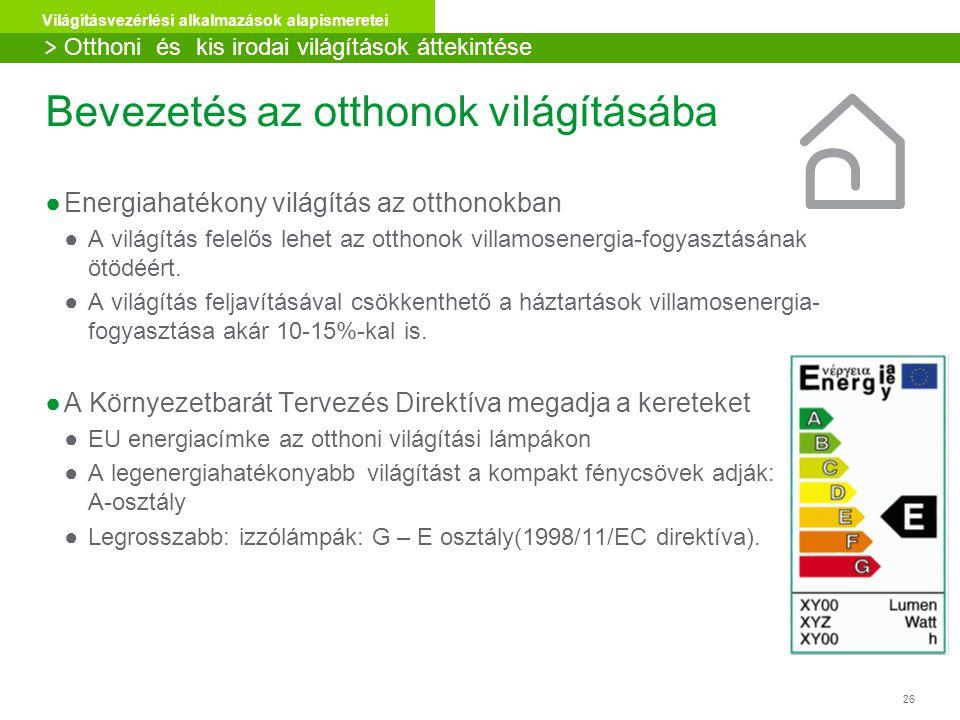 26 Világításvezérlési alkalmazások alapismeretei Bevezetés az otthonok világításába ●Energiahatékony világítás az otthonokban ●A világítás felelős leh