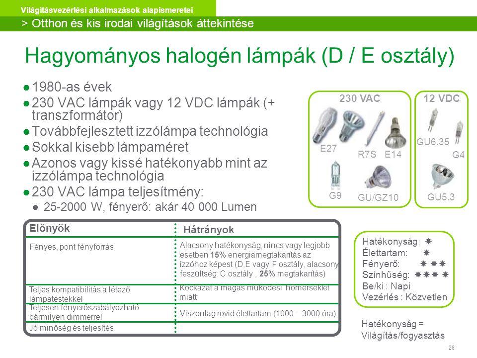 28 Világításvezérlési alkalmazások alapismeretei Hagyományos halogén lámpák (D / E osztály) ●1980-as évek ●230 VAC lámpák vagy 12 VDC lámpák (+ transzformátor) ●Továbbfejlesztett izzólámpa technológia ●Sokkal kisebb lámpaméret ●Azonos vagy kissé hatékonyabb mint az izzólámpa technológia ●230 VAC lámpa teljesítmény: ●25-2000 W, fényerő: akár 40 000 Lumen E27 E14R7S GU/GZ10 G9 GU6.35 G4 GU5.3 230 VAC12 VDC Hatékonyság:  Élettartam:  Fényerő:   Színhűség:   Be/ki : Napi Vezérlés : Közvetlen Előnyök Fényes, pont fényforrás Alacsony hatékonyság, nincs vagy legjobb esetben 15% energiamegtakarítás az izzóhoz képest (D,E vagy F osztály, alacsony feszültség: C osztály, 25% megtakarítás) Teljes kompatibilitás a létező lámpatestekkel Kockázat a magas működési hőmérséklet miatt Teljesen fényerőszabályozható bármilyen dimmerrel Jó minőség és teljesítés Viszonlag rövid élettartam (1000 – 3000 óra) > Otthon és kis irodai világítások áttekintése Hatékonyság = Világítás/fogyasztás Hátrányok