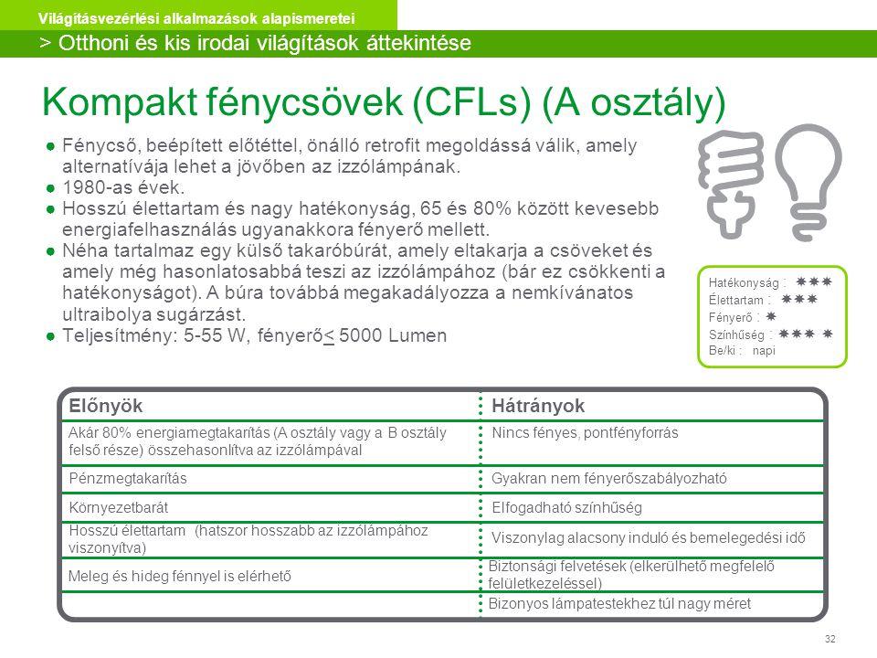 32 Világításvezérlési alkalmazások alapismeretei Kompakt fénycsövek (CFLs) (A osztály) ●Fénycső, beépített előtéttel, önálló retrofit megoldássá válik, amely alternatívája lehet a jövőben az izzólámpának.