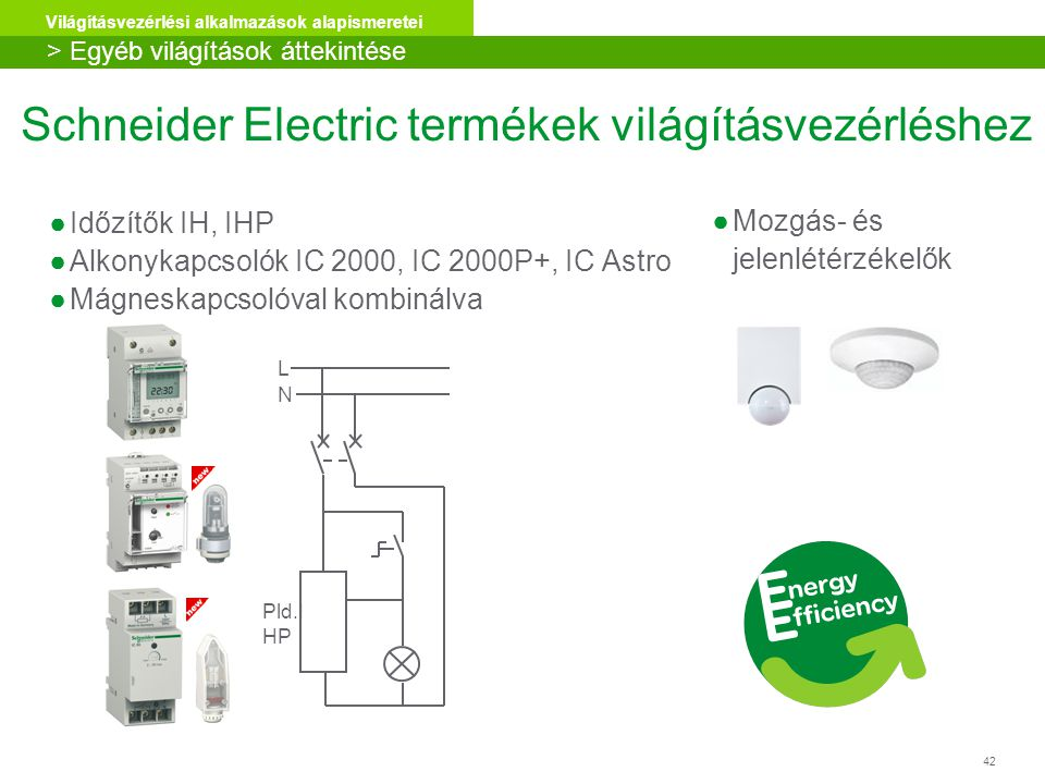 42 Világításvezérlési alkalmazások alapismeretei Schneider Electric termékek világításvezérléshez ●Időzítők IH, IHP ●Alkonykapcsolók IC 2000, IC 2000P+, IC Astro ●Mágneskapcsolóval kombinálva ●Mozgás- és jelenlétérzékelők L N Pld.I HP > Egyéb világítások áttekintése