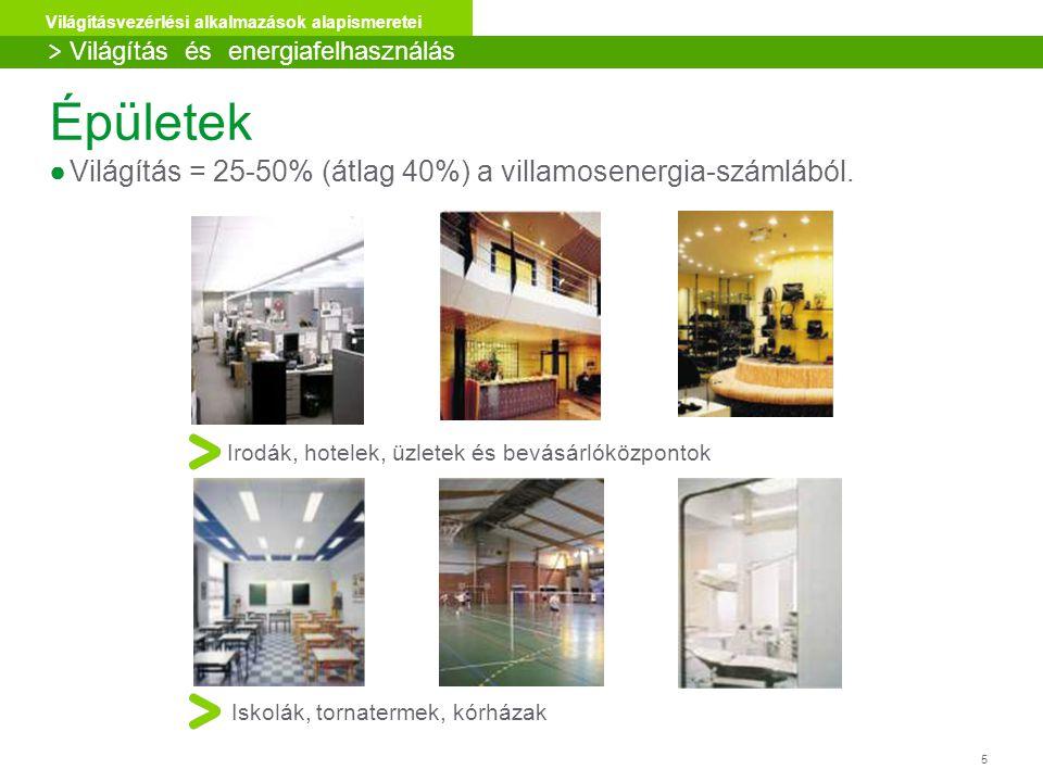5 Világításvezérlési alkalmazások alapismeretei Épületek ●Világítás = 25-50% (átlag 40%) a villamosenergia-számlából. Irodák, hotelek, üzletek és bevá