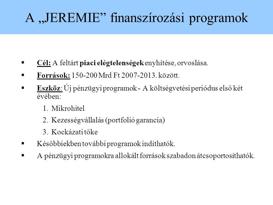 """A """"JEREMIE"""" finanszírozási programok  Cél: A feltárt piaci elégtelenségek enyhítése, orvoslása.  Források: 150-200 Mrd Ft 2007-2013. között.  Eszkö"""