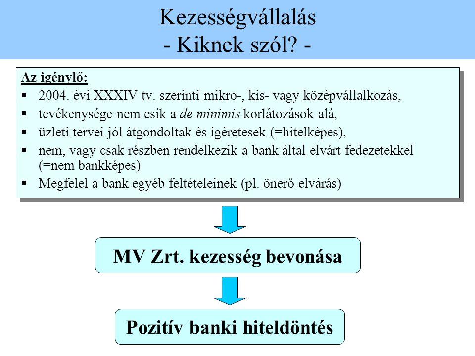 Kezességvállalás - Kiknek szól? - Az igénylő:  2004. évi XXXIV tv. szerinti mikro-, kis- vagy középvállalkozás,  tevékenysége nem esik a de minimis