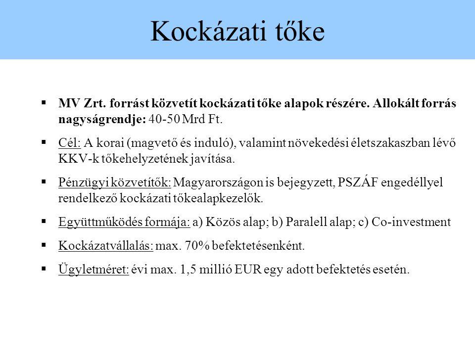 Kockázati tőke  MV Zrt.forrást közvetít kockázati tőke alapok részére.