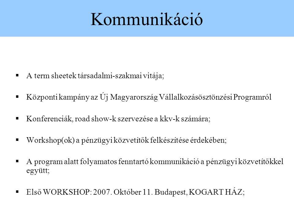 Kommunikáció  A term sheetek társadalmi-szakmai vitája;  Központi kampány az Új Magyarország Vállalkozásösztönzési Programról  Konferenciák, road show-k szervezése a kkv-k számára;  Workshop(ok) a pénzügyi közvetítők felkészítése érdekében;  A program alatt folyamatos fenntartó kommunikáció a pénzügyi közvetítőkkel együtt;  Első WORKSHOP: 2007.