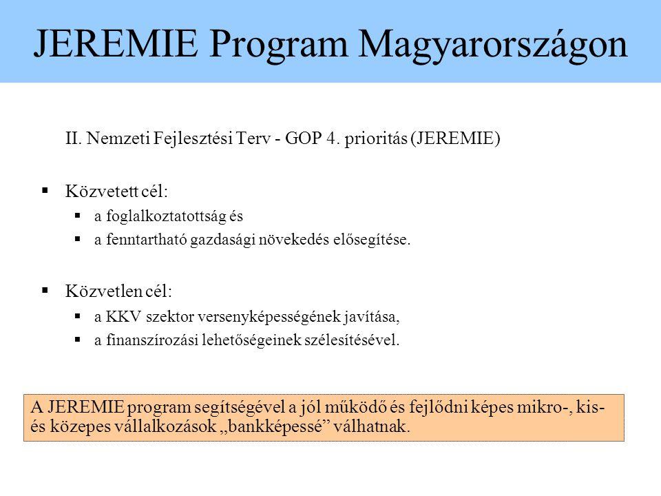 JEREMIE Program Magyarországon II. Nemzeti Fejlesztési Terv - GOP 4. prioritás (JEREMIE)  Közvetett cél:  a foglalkoztatottság és  a fenntartható g