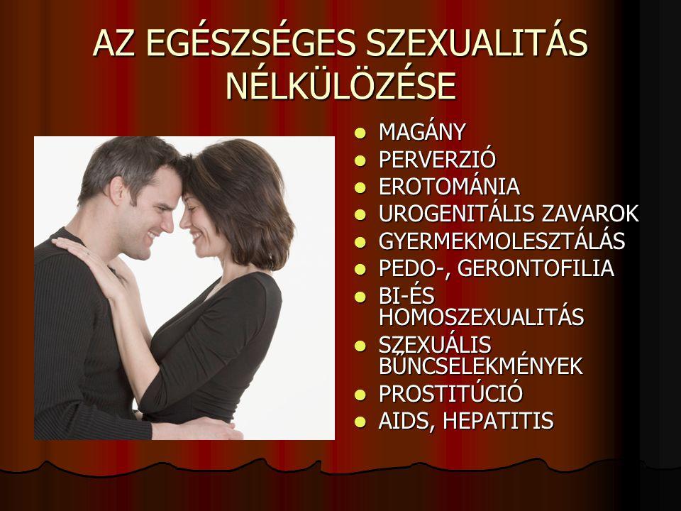 AZ EGÉSZSÉGES SZEXUALITÁS NÉLKÜLÖZÉSE  MAGÁNY  PERVERZIÓ  EROTOMÁNIA  UROGENITÁLIS ZAVAROK  GYERMEKMOLESZTÁLÁS  PEDO-, GERONTOFILIA  BI-ÉS HOMOSZEXUALITÁS  SZEXUÁLIS BŰNCSELEKMÉNYEK  PROSTITÚCIÓ  AIDS, HEPATITIS