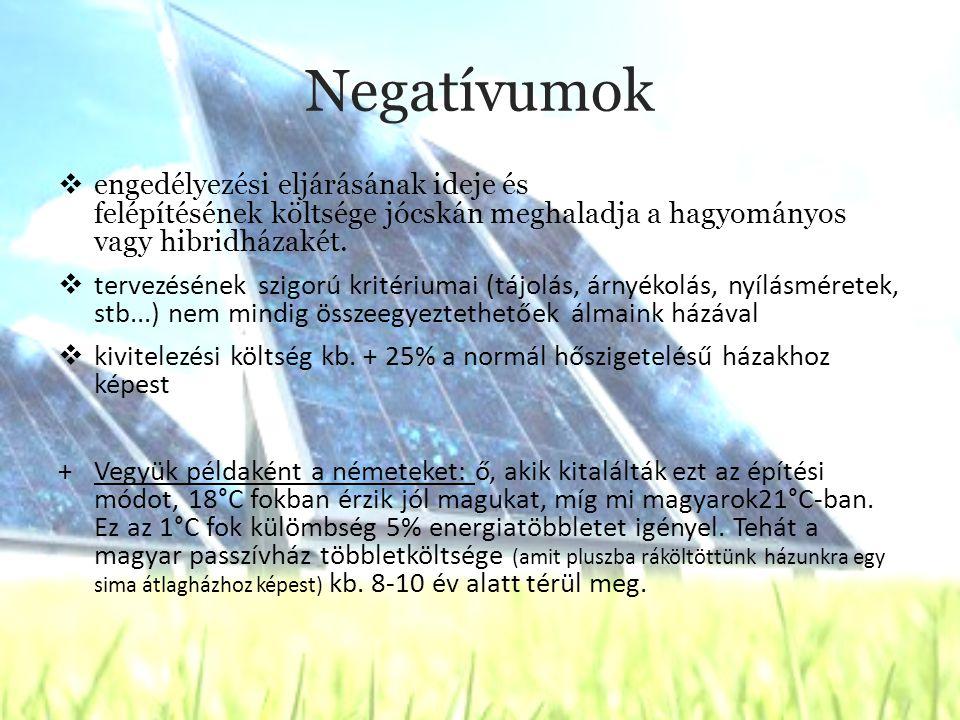 Negatívumok  engedélyezési eljárásának ideje és felépítésének költsége jócskán meghaladja a hagyományos vagy hibridházakét.