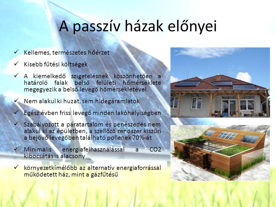 A passzív házak előnyei  Kellemes, természetes hőérzet  Kisebb fűtési költségek  A kiemelkedő szigetelésnek köszönhetően a határoló falak belső felületi hőmérséklete megegyezik a belső levegő hőmérsékletével  Nem alakul ki huzat, sem hidegáramlatok  Egész évben friss levegő minden lakóhelyiségben  Szabályozott a páratartalom és penészedés nem alakul ki az épületben, a szellőző rendszer kiszűri a bejövő levegőben található pollenek 70%-át  Minimális energiafelhasználással a CO2 kibocsátás is alacsony  környezetkímélőbb az alternatív energiaforrással működetett ház, mint a gázfűtésű