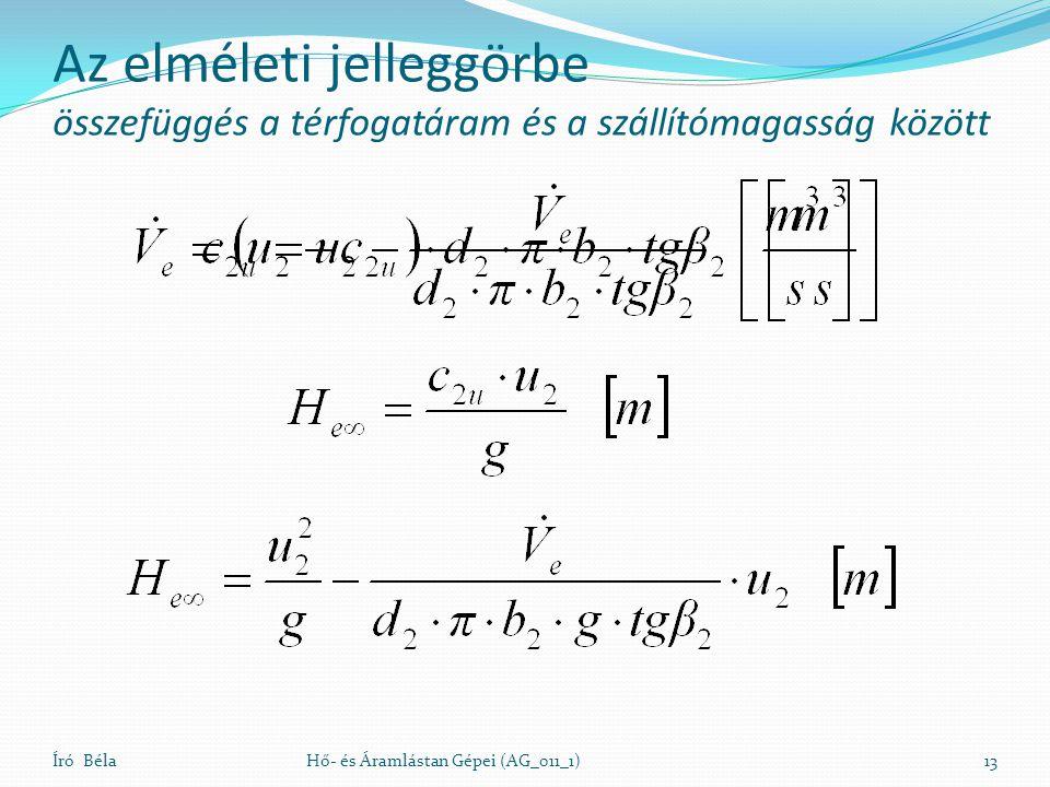 Az elméleti jelleggörbe összefüggés a térfogatáram és a szállítómagasság között Író BélaHő- és Áramlástan Gépei (AG_011_1)13