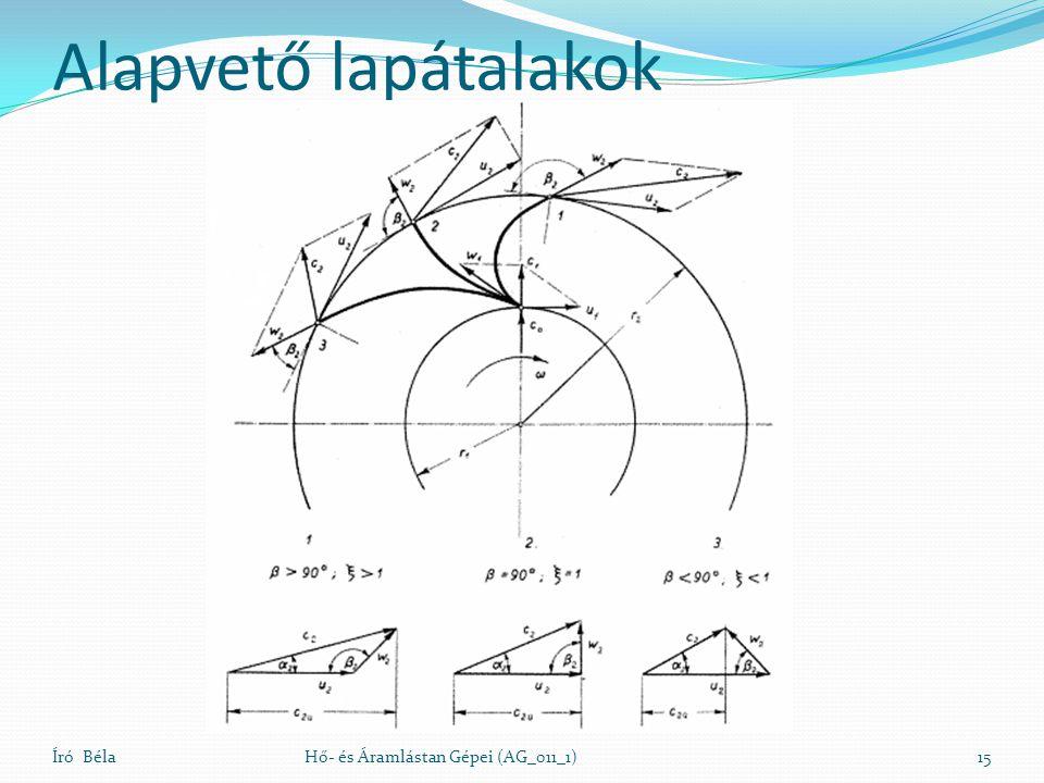 Alapvető lapátalakok Író BélaHő- és Áramlástan Gépei (AG_011_1)15