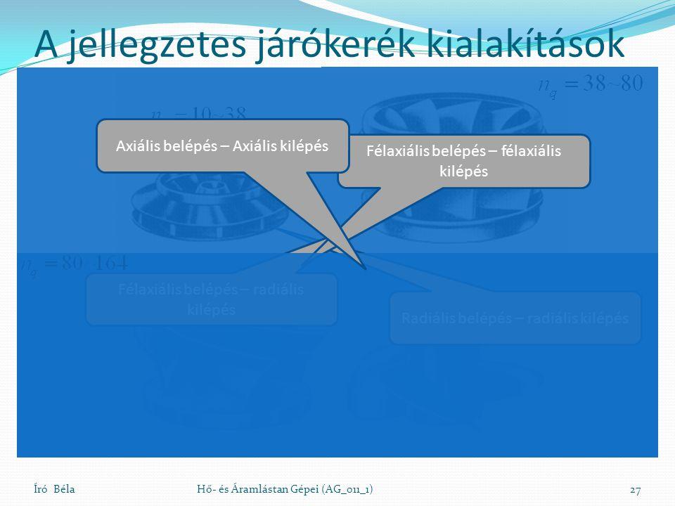 A jellegzetes járókerék kialakítások Író BélaHő- és Áramlástan Gépei (AG_011_1)27 Radiális belépés – radiális kilépés Félaxiális belépés – radiális ki