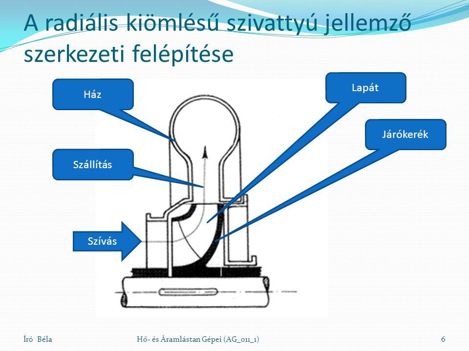 Író BélaHő- és Áramlástan Gépei (AG_011_1)7 • Jó mechanikai hatásfok • Csekélyebb és változó volumetrikus hatásfok • Széles tartományban változó hidraulikai hatásfok A radiális kiömlésű szivattyú jellemző szerkezeti felépítése