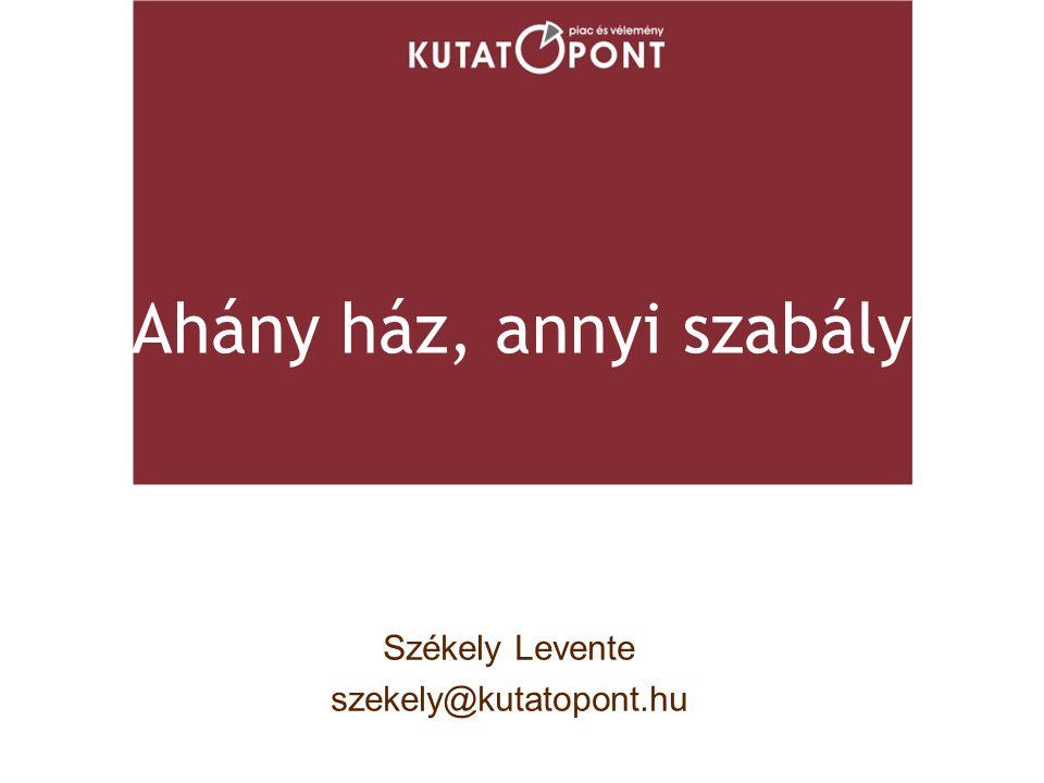 Ahány ház, annyi szabály Székely Levente szekely@kutatopont.hu