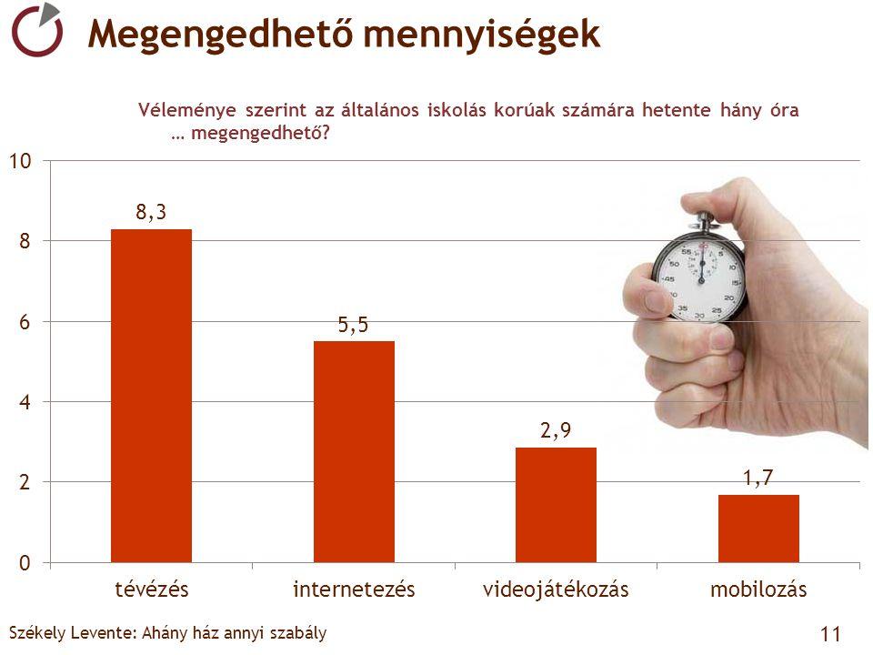 11. Székely Levente: Ahány ház annyi szabály Megengedhető mennyiségek Véleménye szerint az általános iskolás korúak számára hetente hány óra … megenge