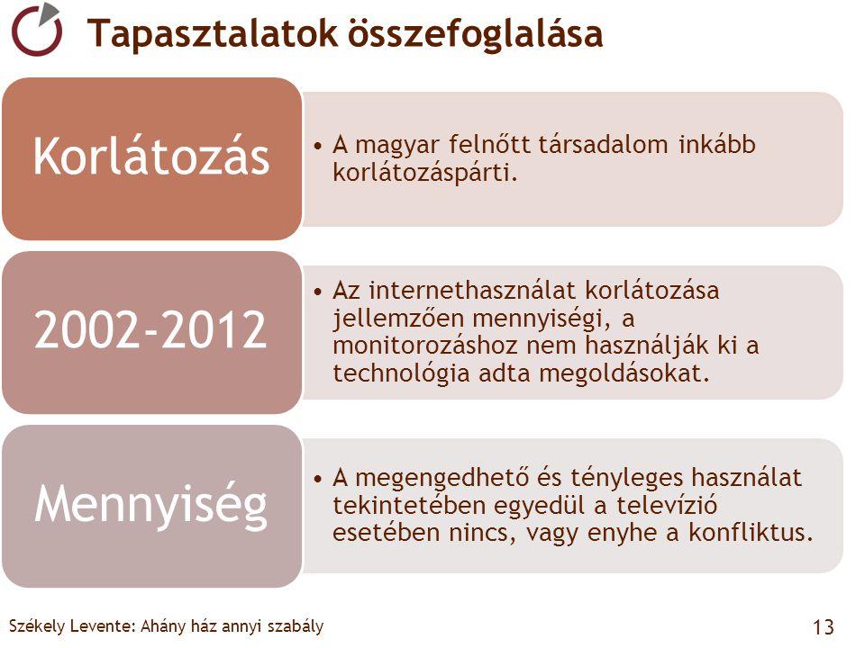 13. Székely Levente: Ahány ház annyi szabály Tapasztalatok összefoglalása •A magyar felnőtt társadalom inkább korlátozáspárti. Korlátozás •Az internet