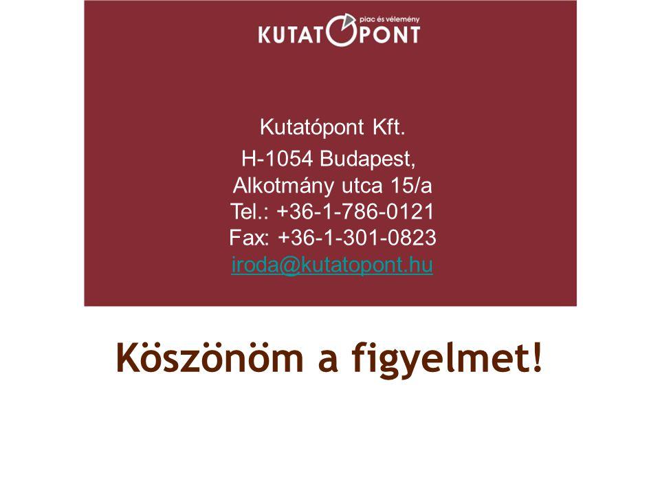 Kutatópont Kft. H-1054 Budapest, Alkotmány utca 15/a Tel.: +36-1-786-0121 Fax: +36-1-301-0823 iroda@kutatopont.hu iroda@kutatopont.hu Köszönöm a figye