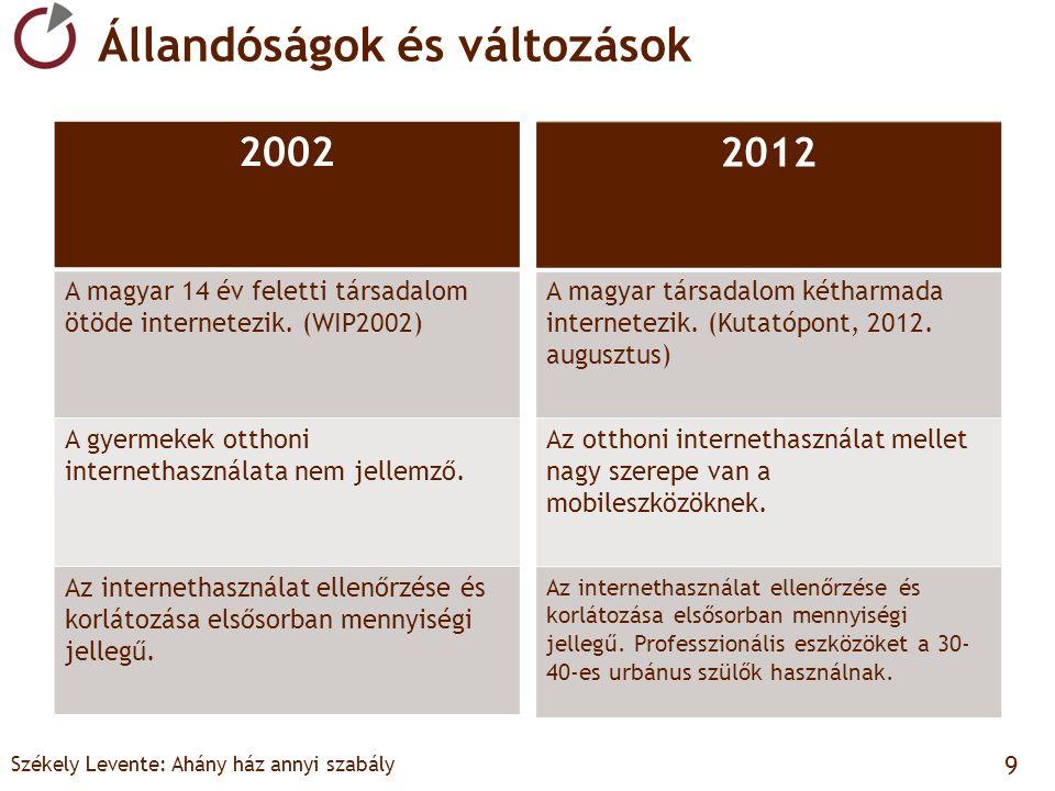 9.9. Székely Levente: Ahány ház annyi szabály Állandóságok és változások 2002 A magyar 14 év feletti társadalom ötöde internetezik. (WIP2002) A gyerme