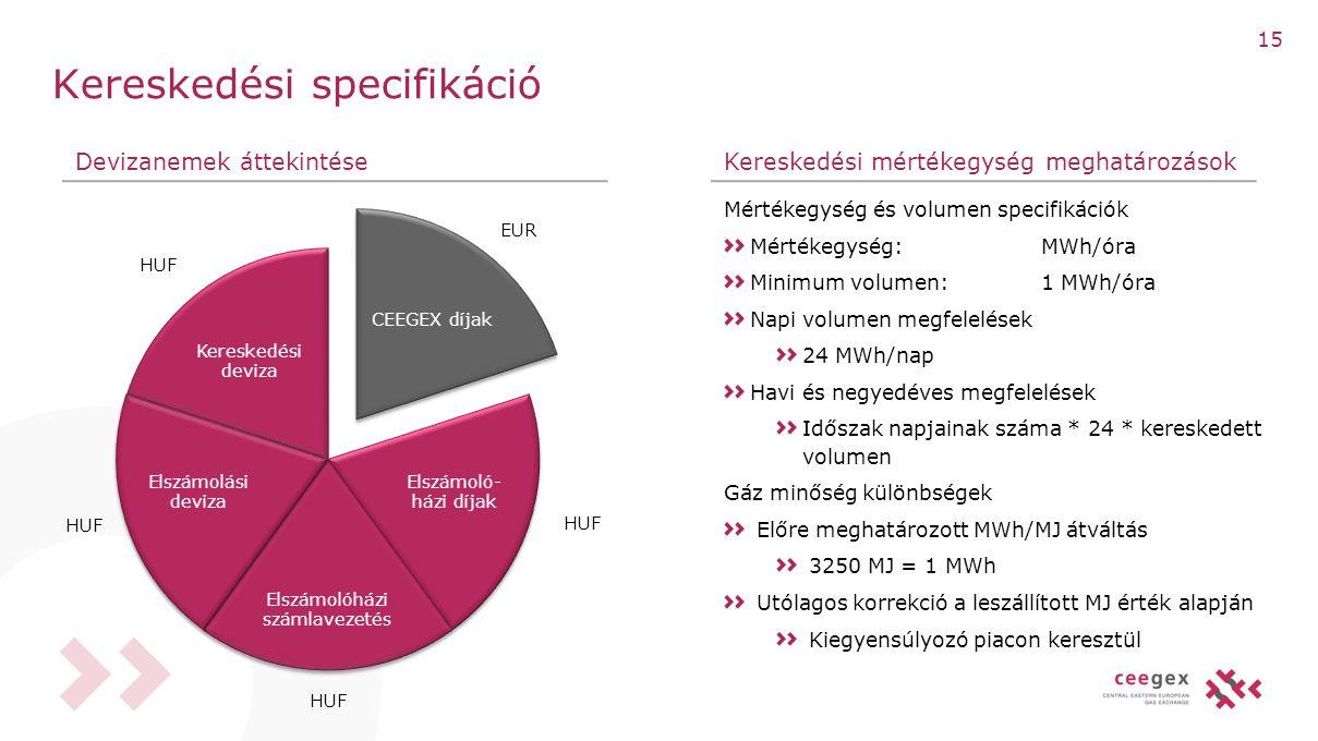 Kereskedési specifikáció 15 Mértékegység és volumen specifikációk Mértékegység:MWh/óra Minimum volumen:1 MWh/óra Napi volumen megfelelések 24 MWh/nap